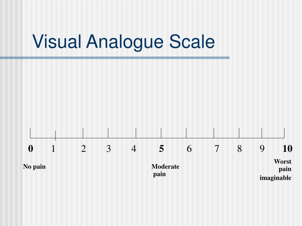 Visual Analogue Scale