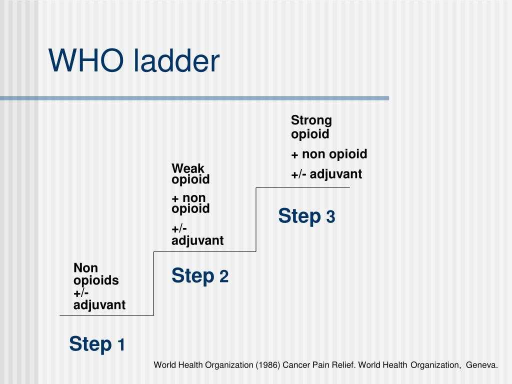 WHO ladder