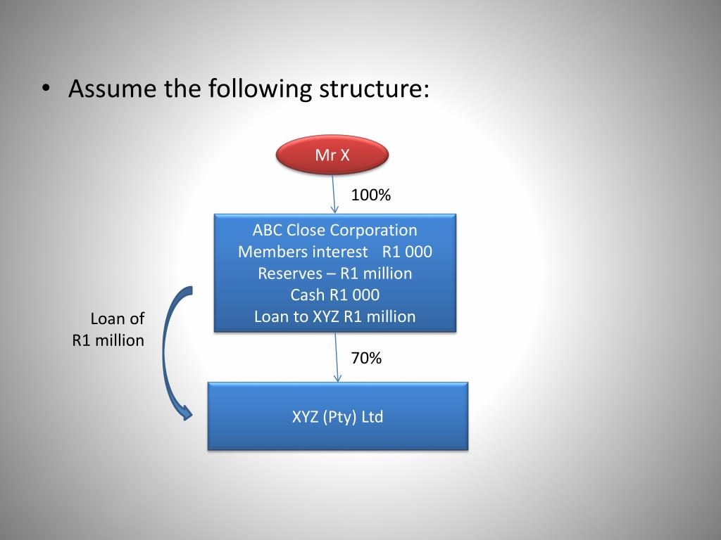 Assume the following structure: