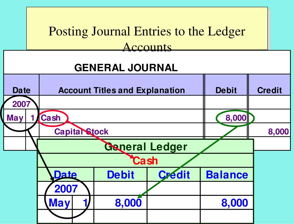 financial accounting journal entries pdf