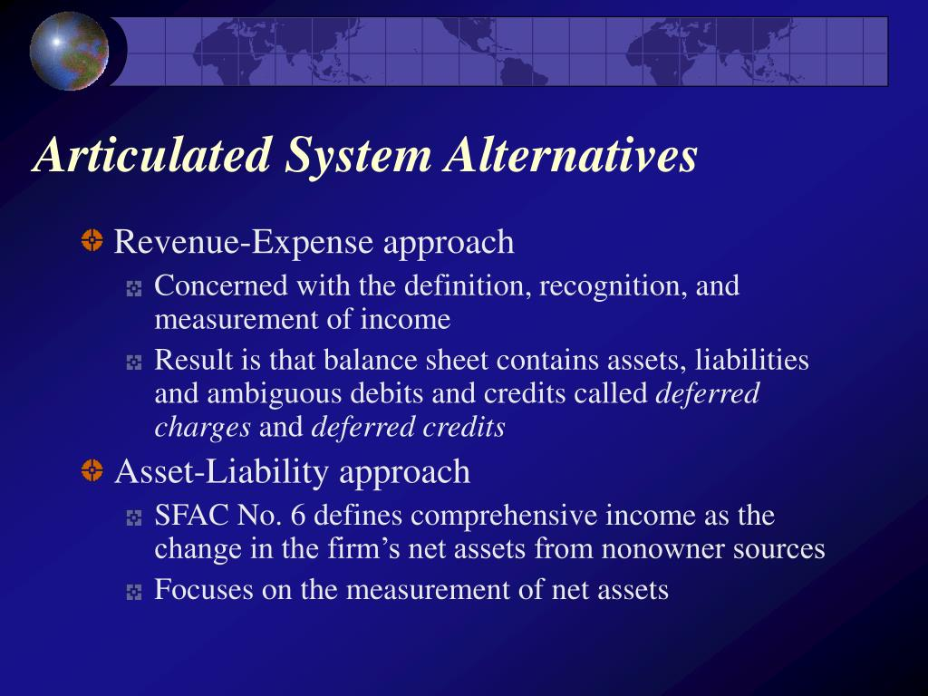 Articulated System Alternatives