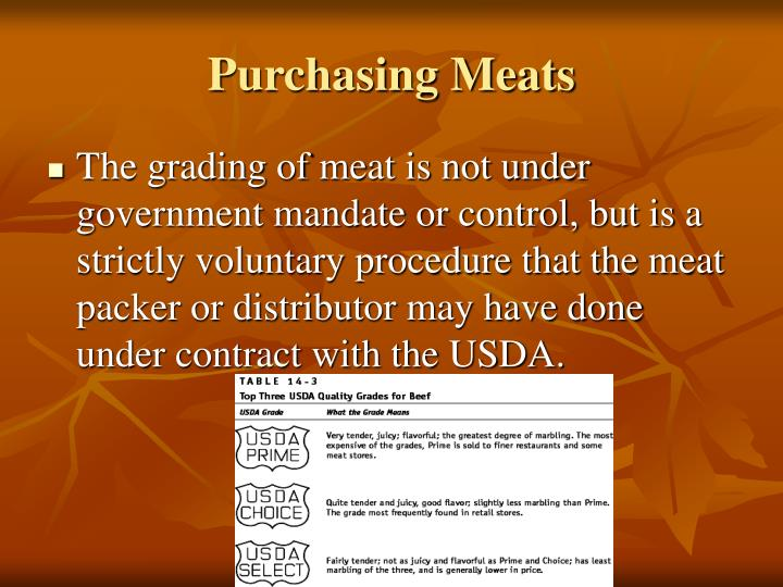 Purchasing Meats