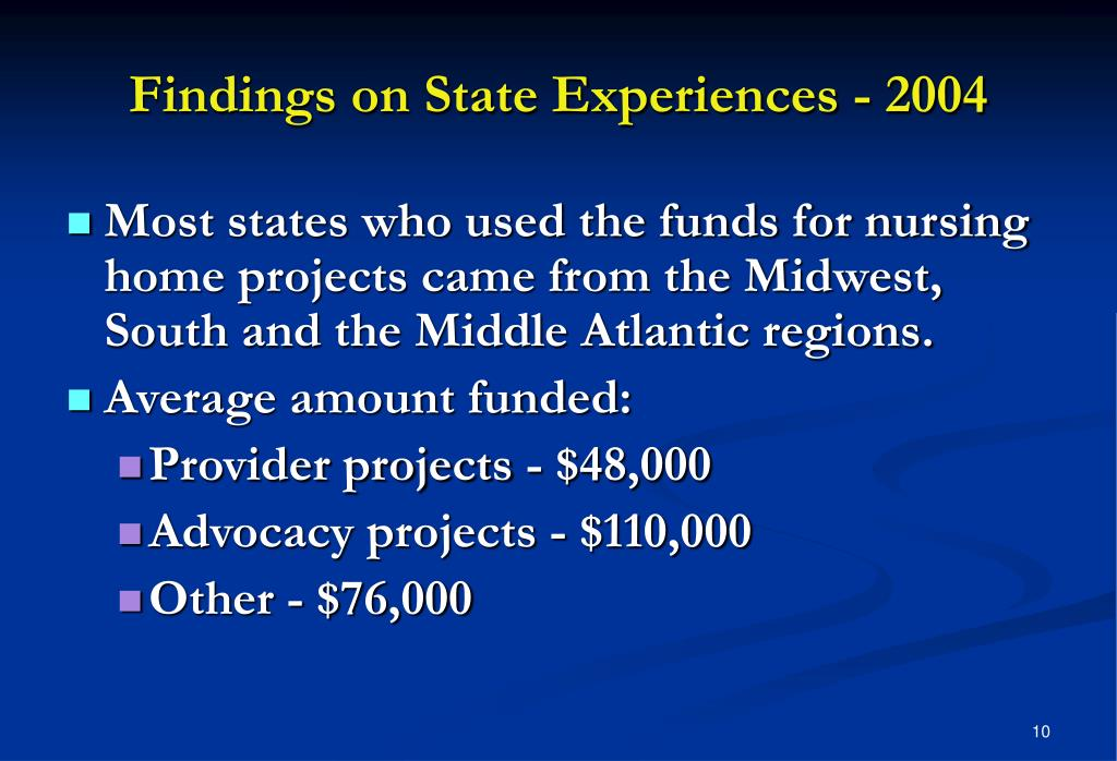 Findings on State Experiences - 2004