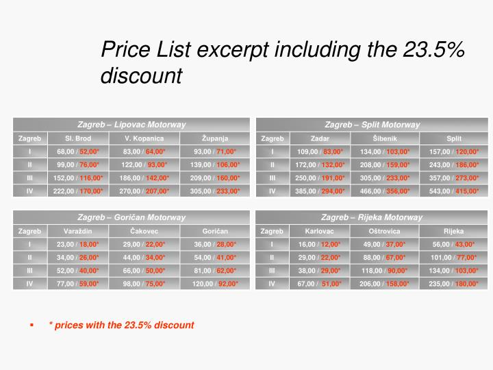 Price list excerpt including the 23 5 discount