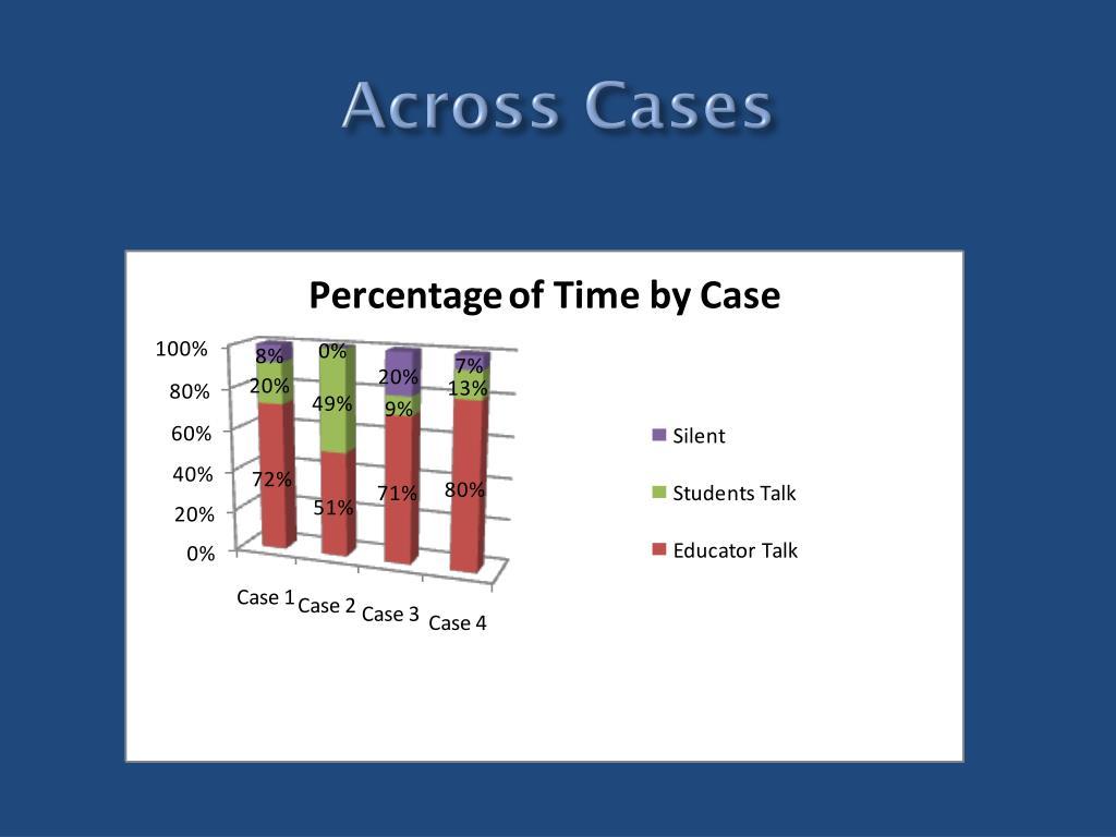 Across Cases