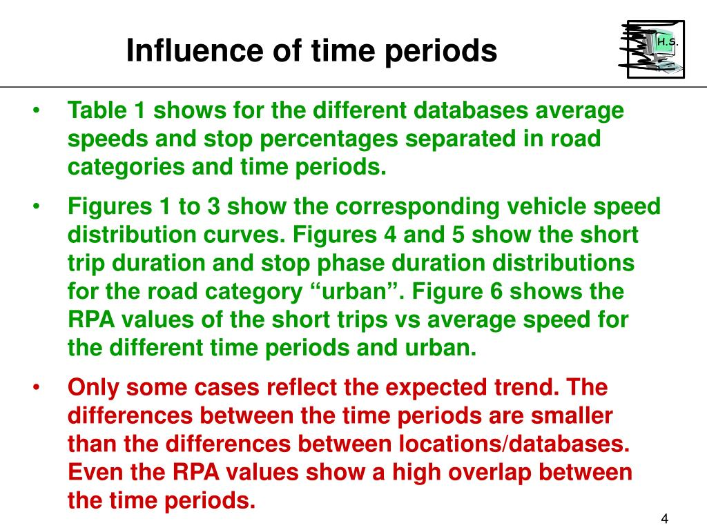 Influence of time periods