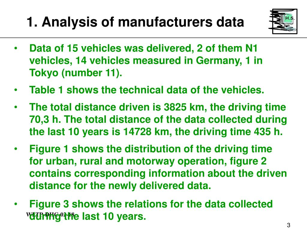 1. Analysis of manufacturers data