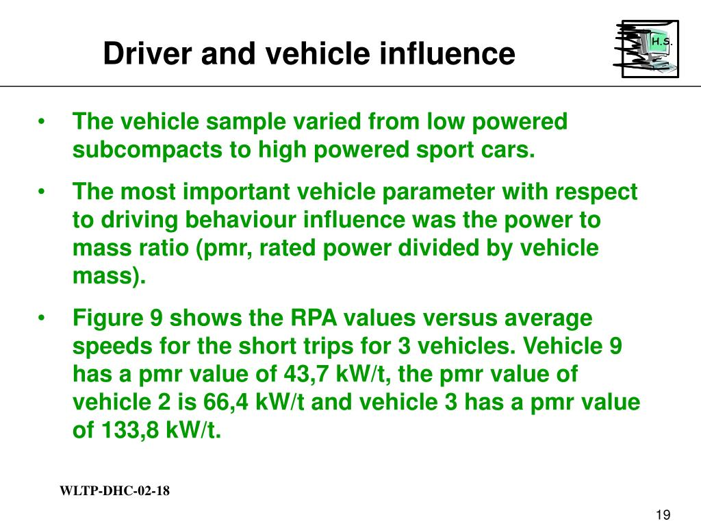 Driver and vehicle influence