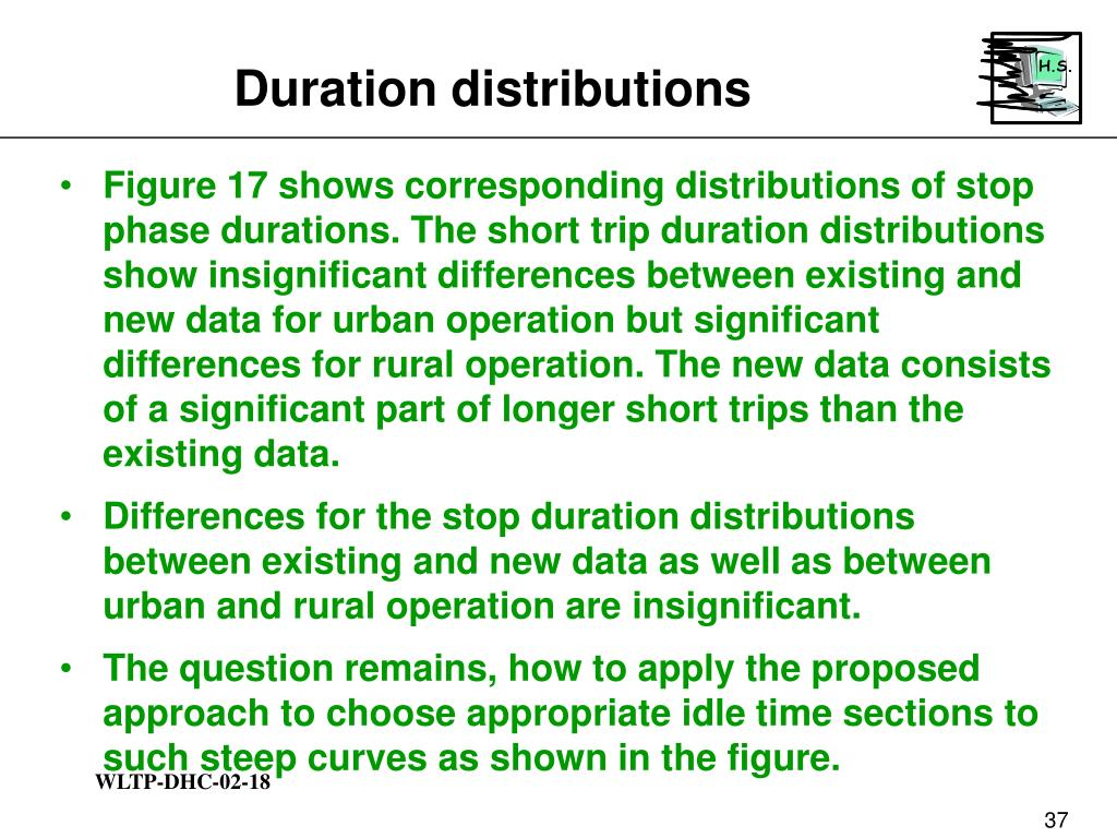 Duration distributions
