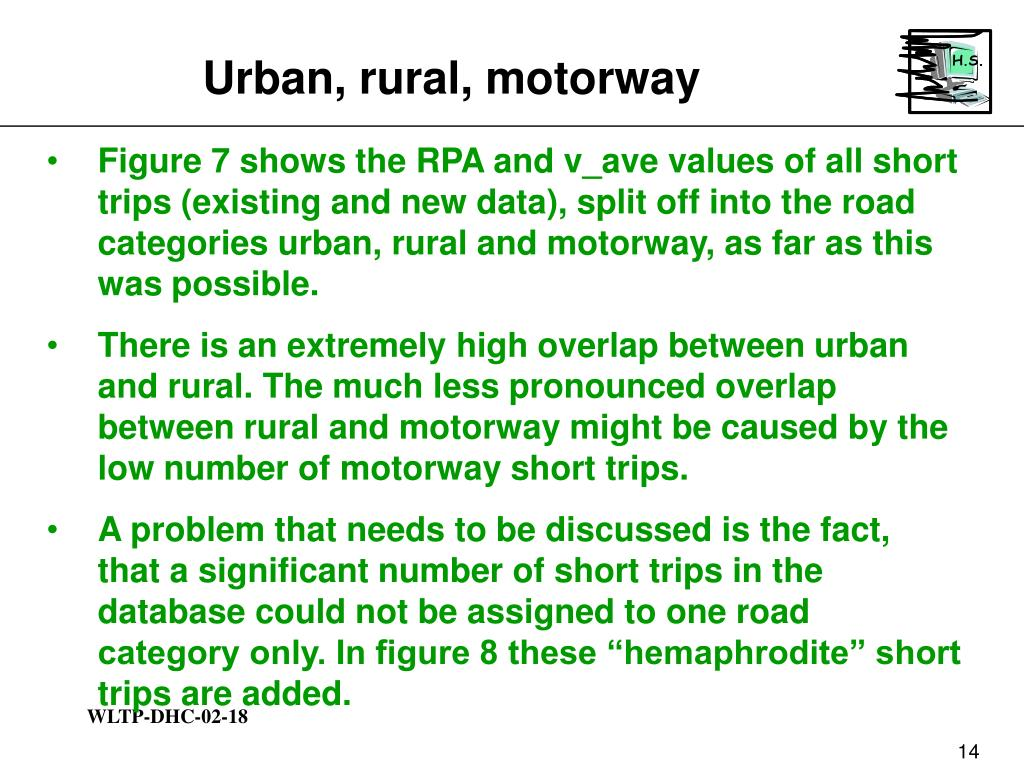 Urban, rural, motorway