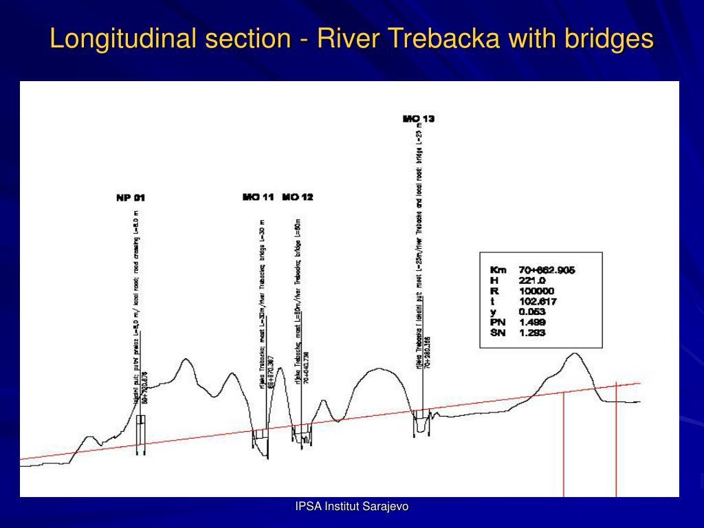 Longitudinal section - River Trebacka with bridges