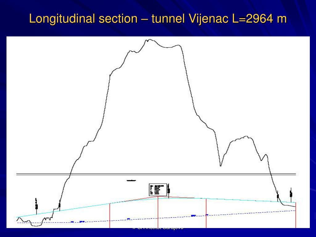 Longitudinal section – tunnel Vijenac L=2964 m