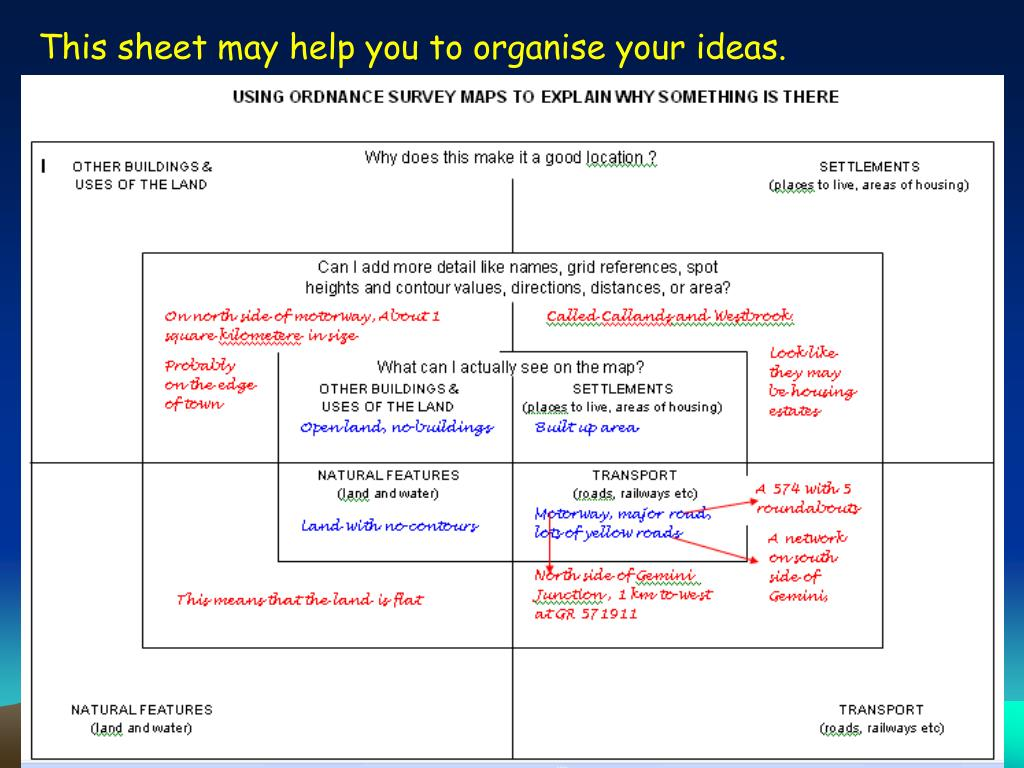 This sheet may help you to organise your ideas.