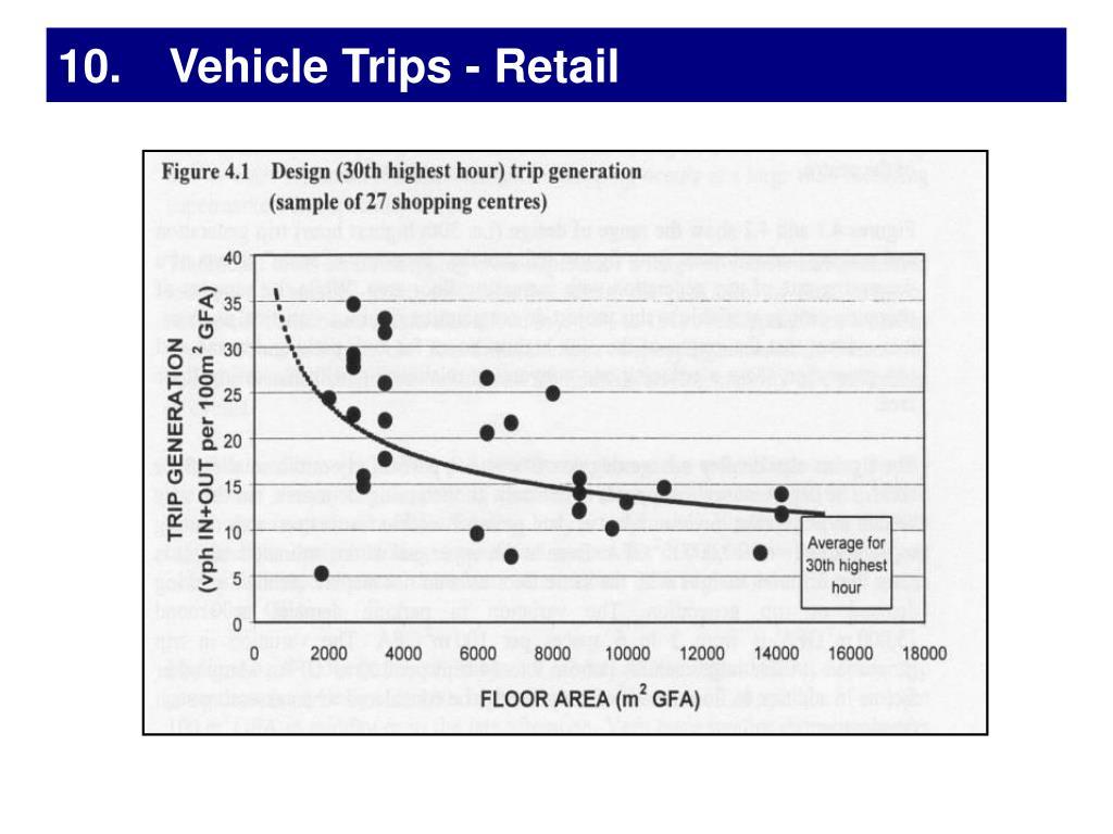 10. Vehicle Trips - Retail