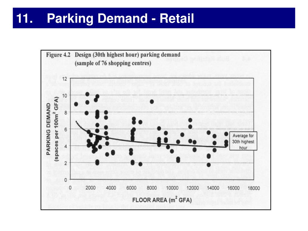 11. Parking Demand - Retail
