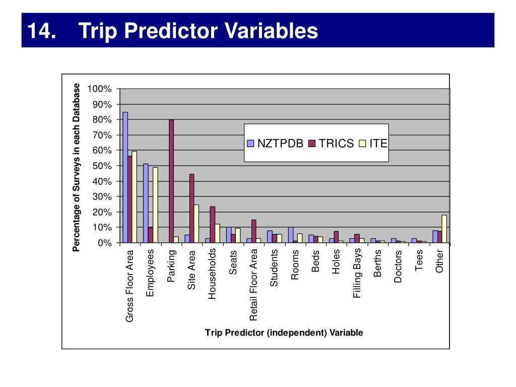 14. Trip Predictor Variables