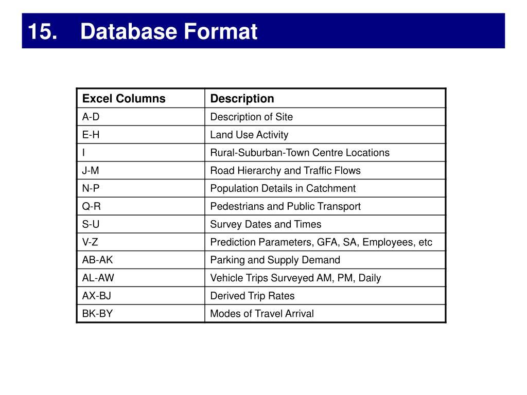 15. Database Format