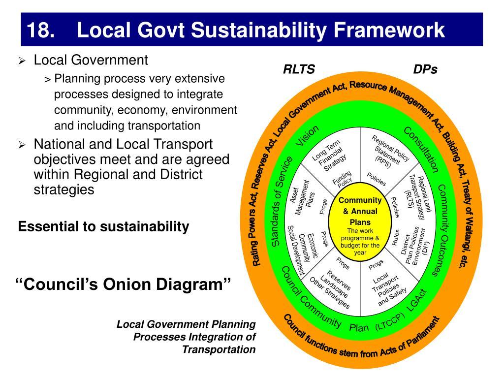 18. Local Govt Sustainability Framework