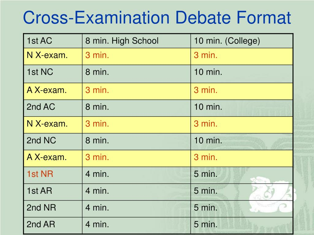 format for debate Template for debate speeches note: this document is intended as a guide for writing speeches for a debate variations may be necessary depending on the type and level.
