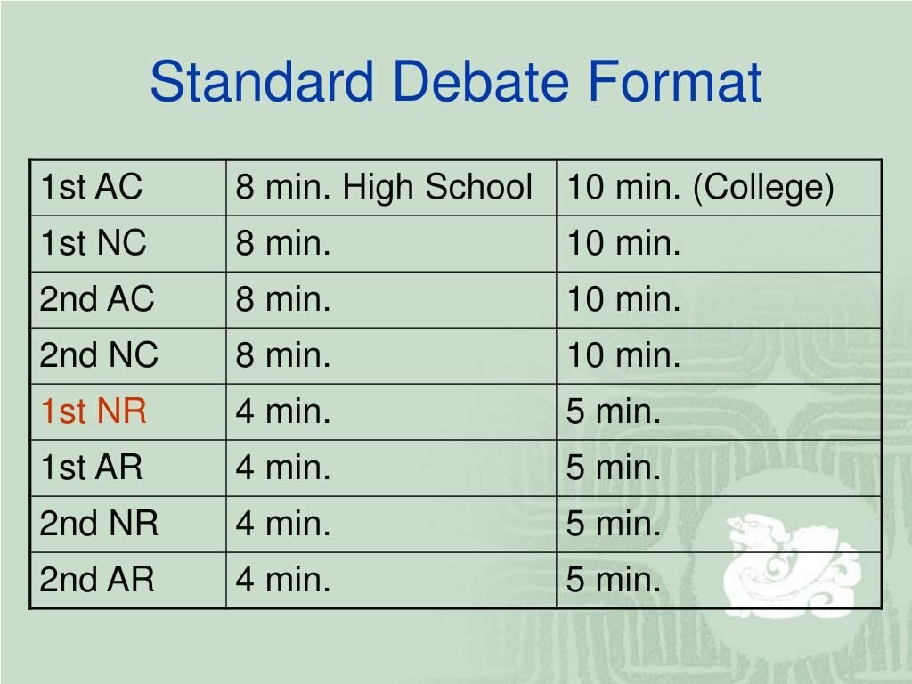 first speaker debate template - ppt debate i basics formats powerpoint presentation
