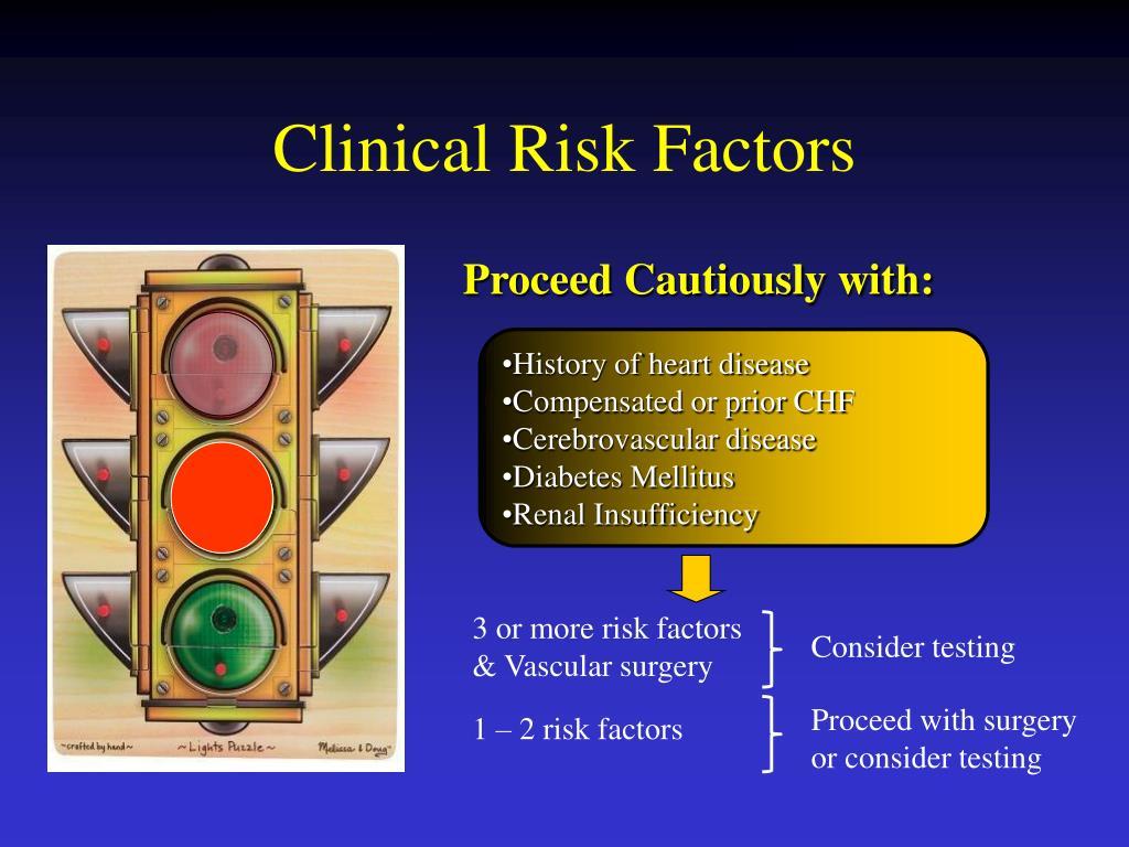 Clinical Risk Factors
