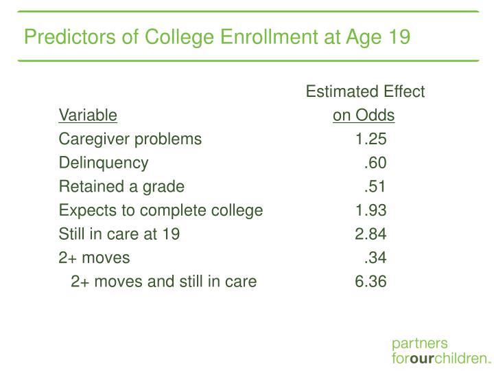 Predictors of College Enrollment at Age 19