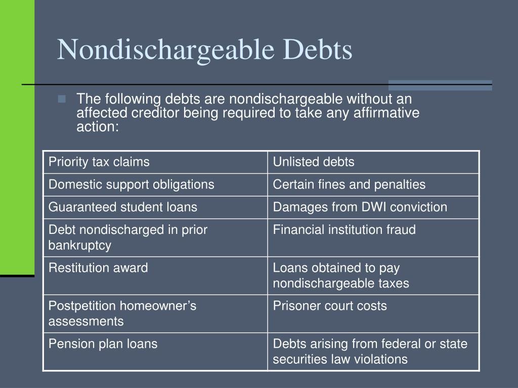 Nondischargeable Debts