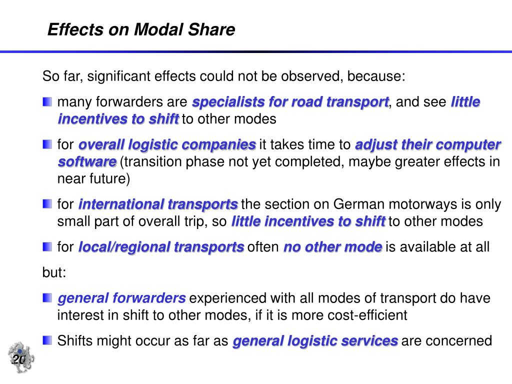 Effects on Modal Share