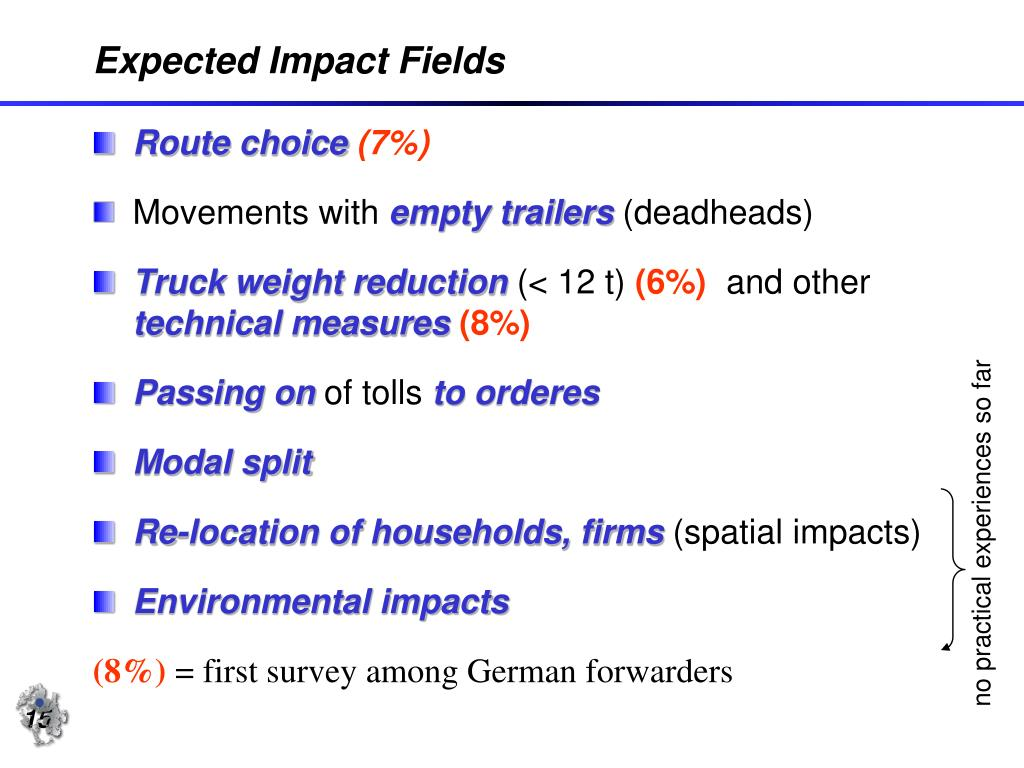 Expected Impact Fields