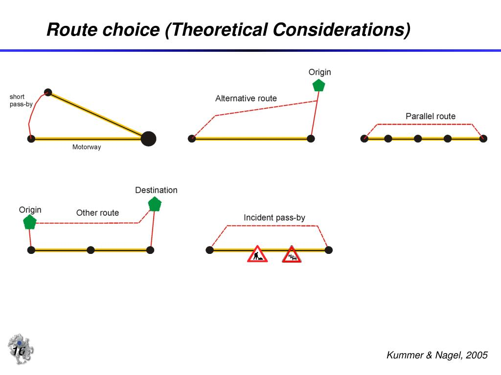 Route choice (Theoretical Considerations)