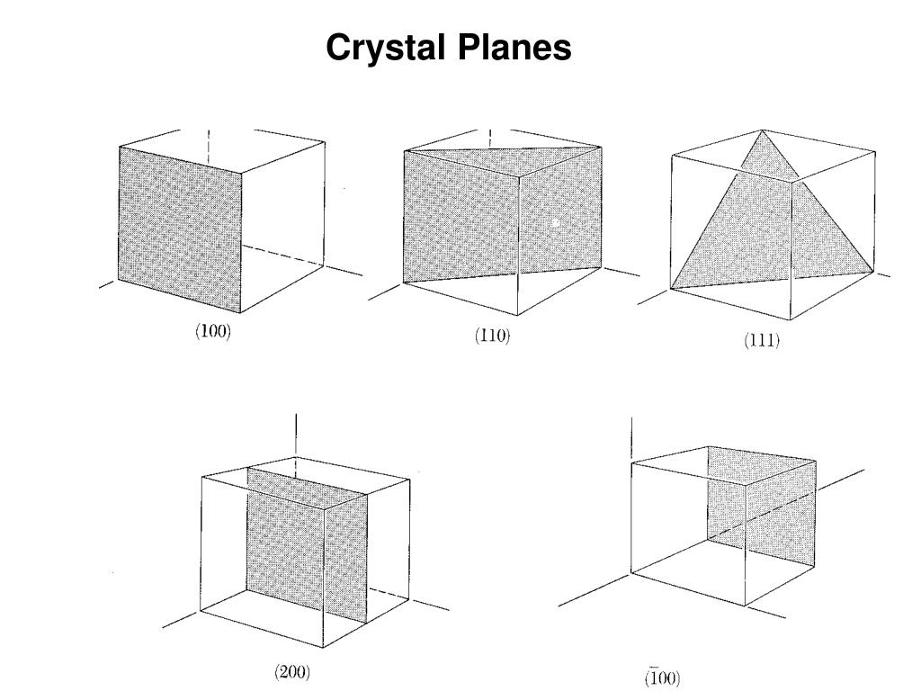 Crystal Planes
