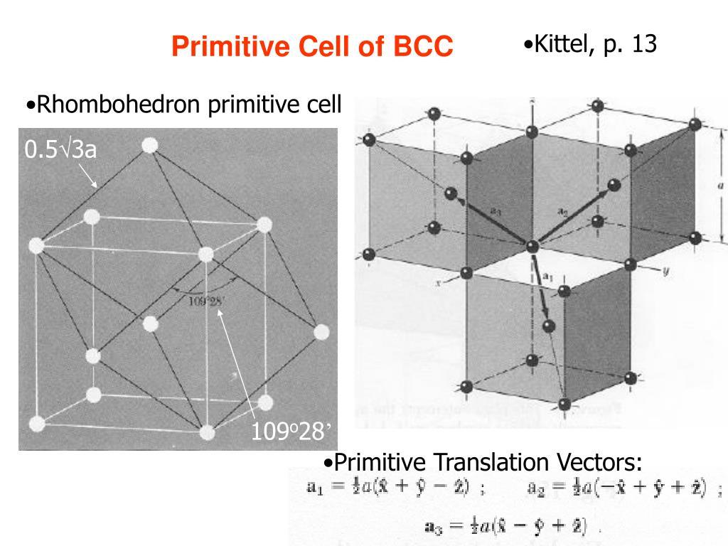 Primitive Translation Vectors: