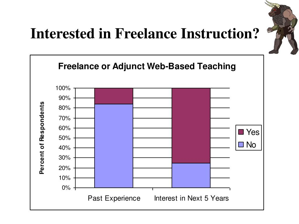 Interested in Freelance Instruction?