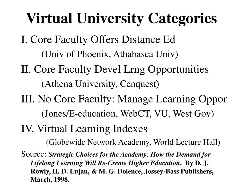 Virtual University Categories