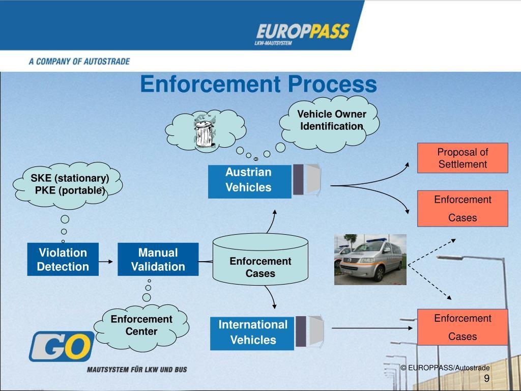 Vehicle Owner Identification