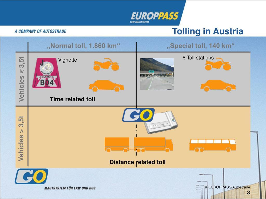 Tolling in Austria