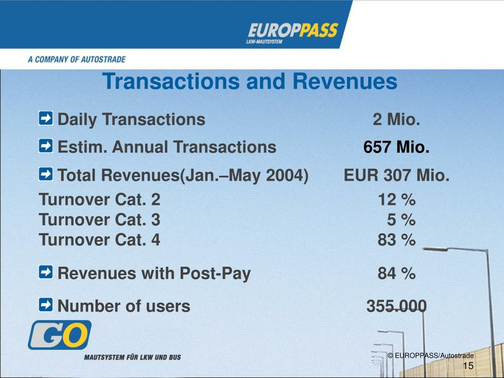 Transactions and Revenues