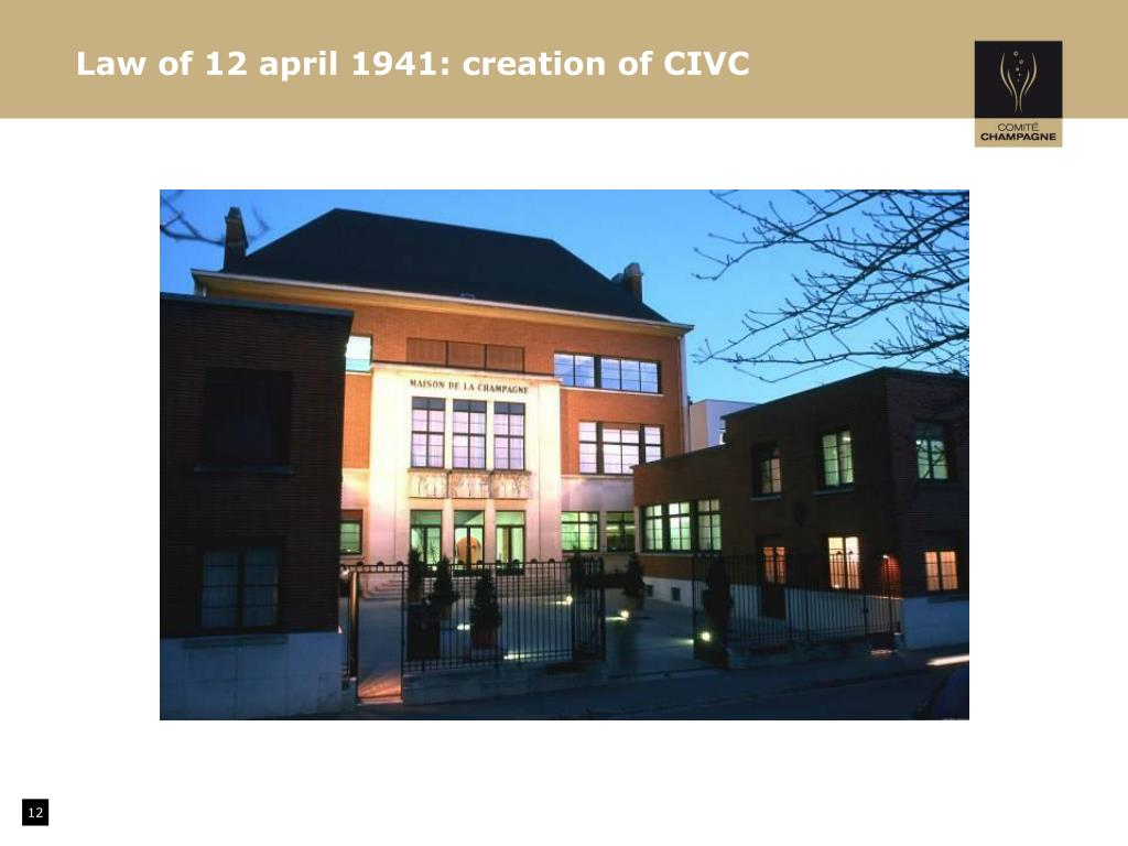 Law of 12 april 1941: creation of CIVC