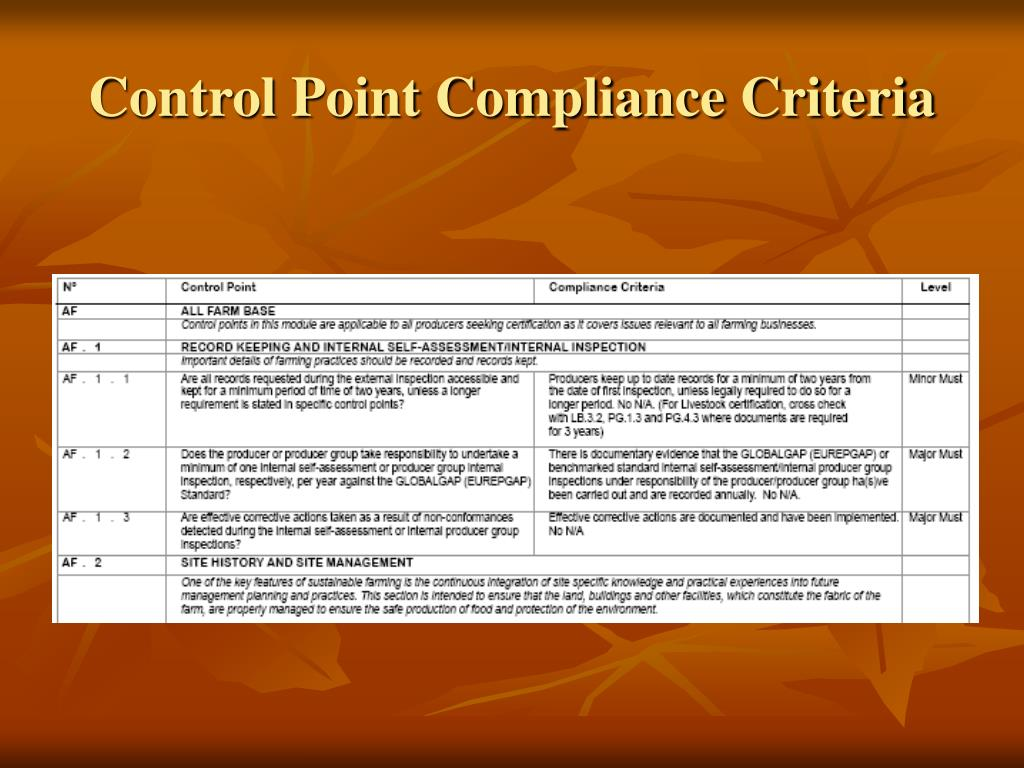 Control Point Compliance Criteria