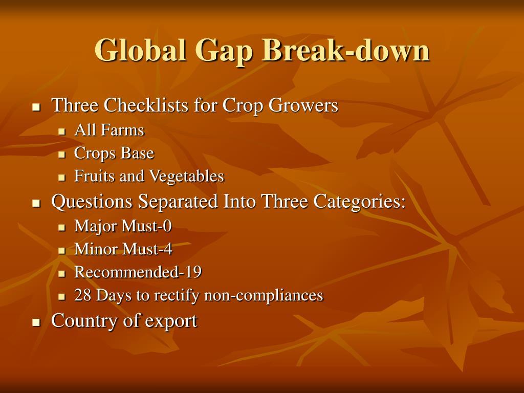 Global Gap Break-down