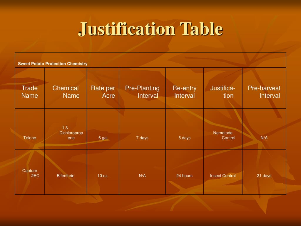 Justification Table