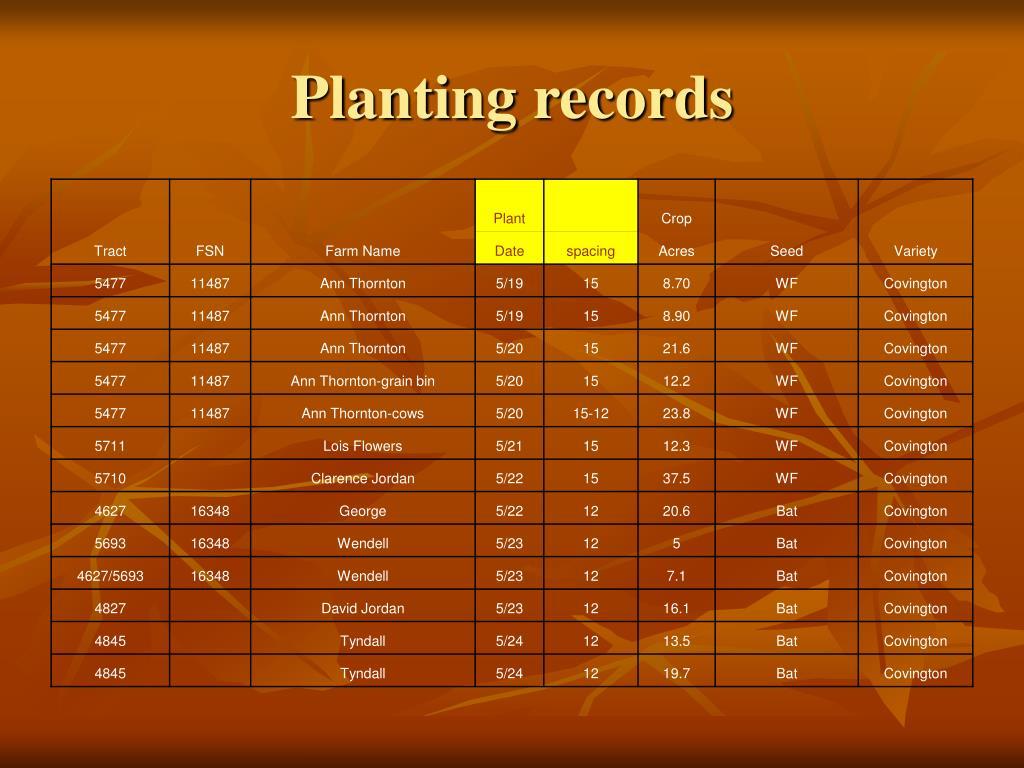 Planting records