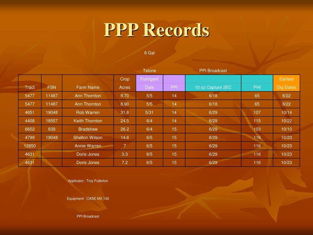 PPP Records