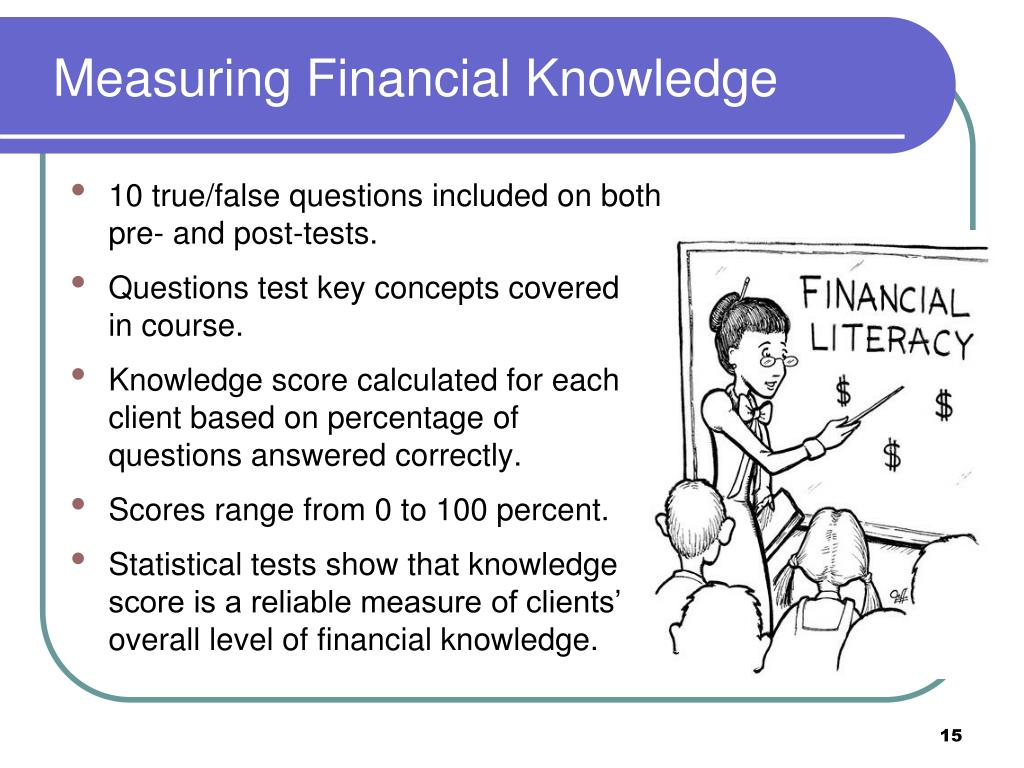 Measuring Financial Knowledge