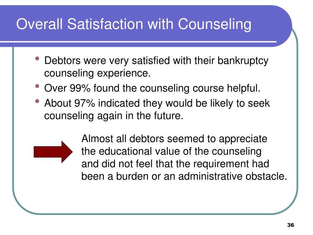 Overall Satisfaction with Counseling