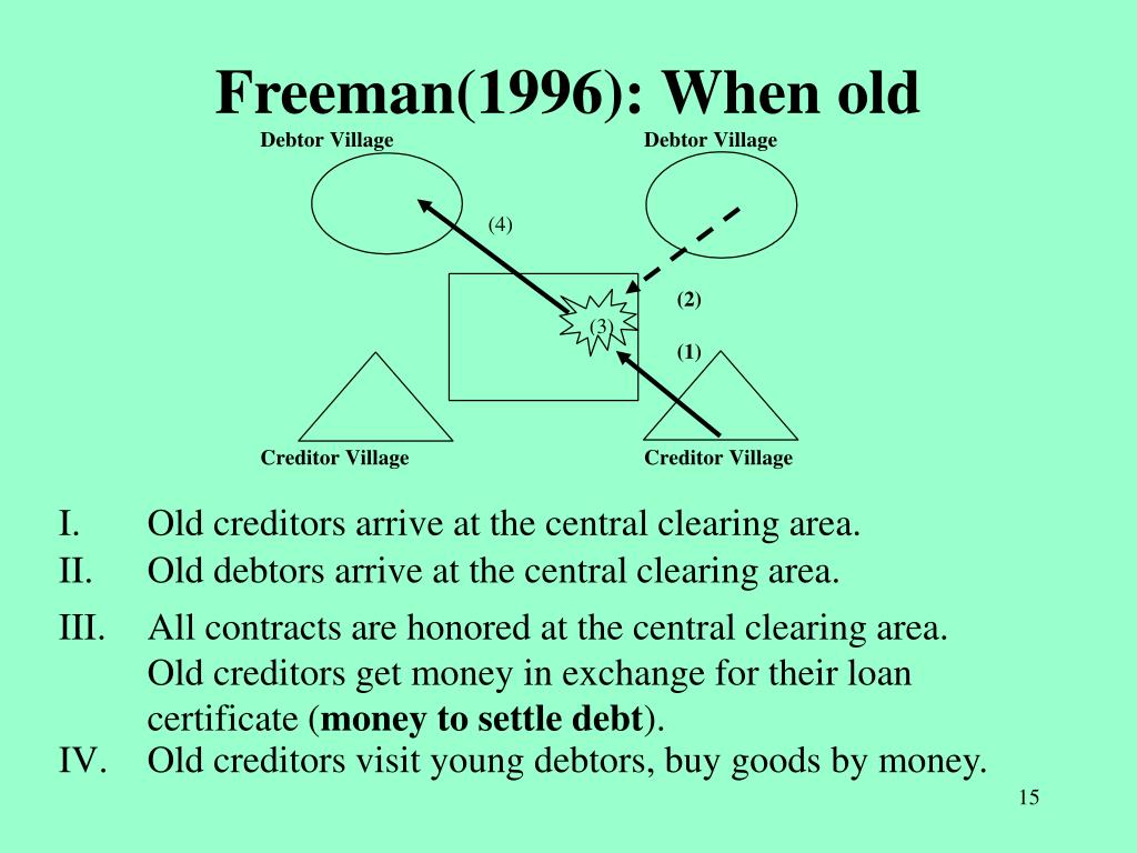Freeman(1996): When old