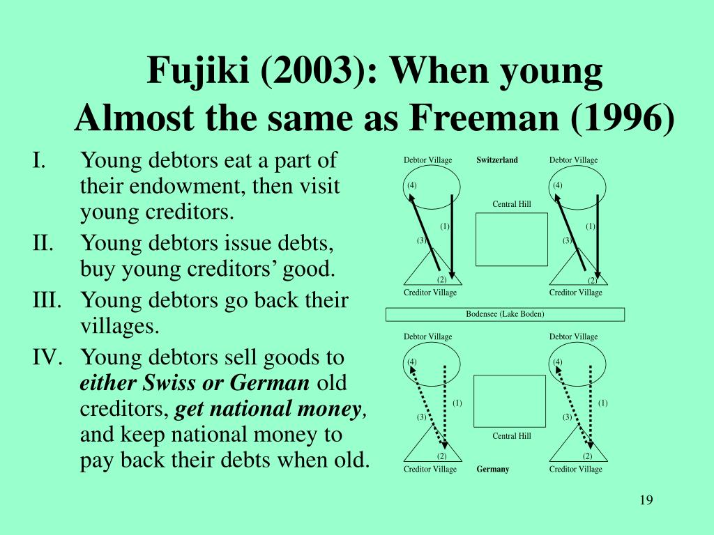 Fujiki (2003): When young