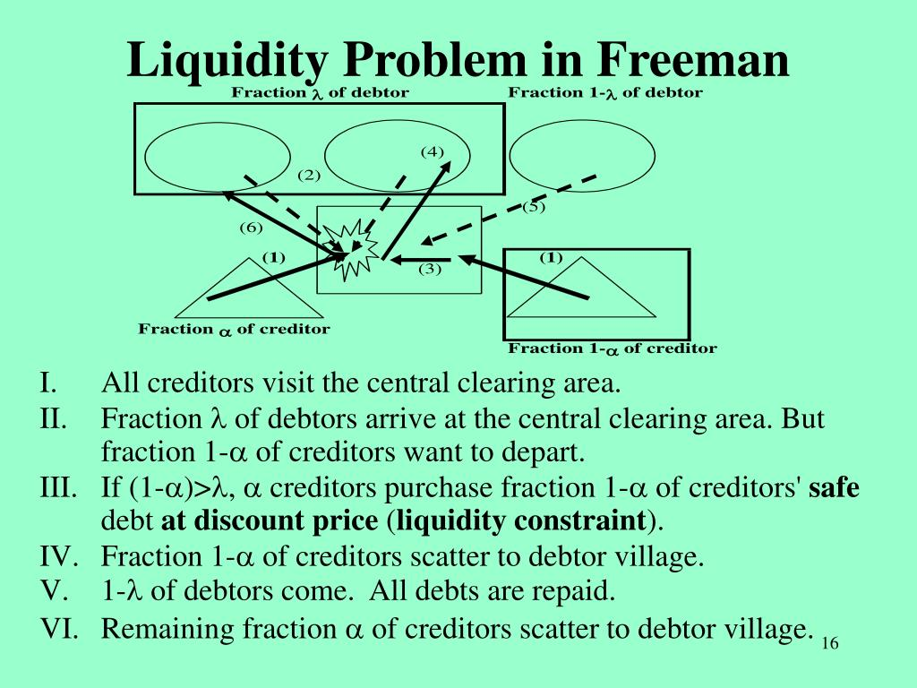 Liquidity Problem in Freeman