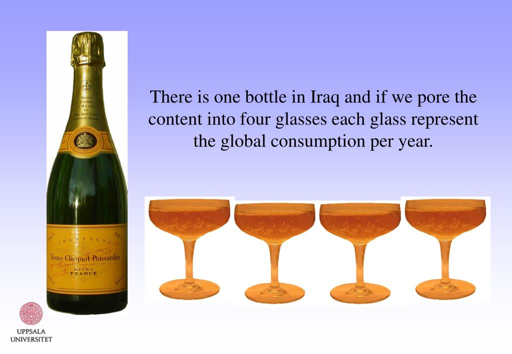 There is one bottle in Iraq and if we pore the content into four glasses each glass represent the global consumption per year.