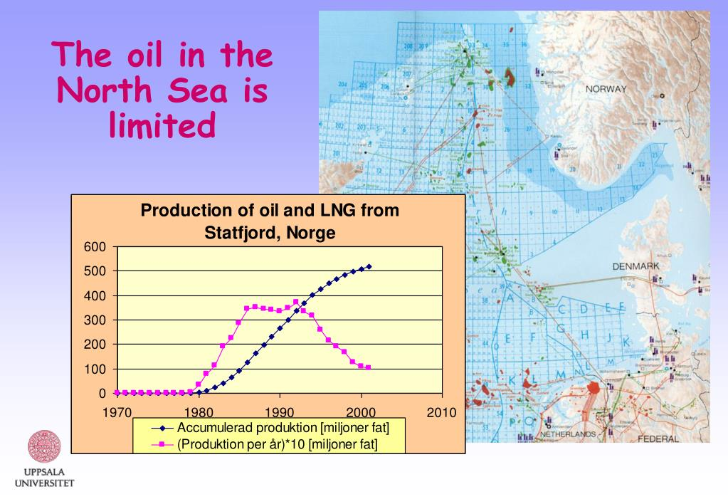 The oil in the North Sea is limited